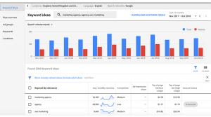 công cụ tối ưu quảng cáo google ads