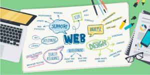 thiết kế nội dung website bằng tiếng hàn